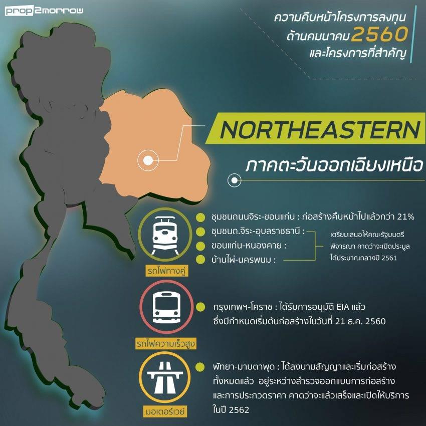 UpDate โครงการลงทุนด้านการคมนาคม ปี 2560 ในพื้นที่ภาคตะวันออกเฉียงเหนือ | Prop2Morrow บ้าน คอนโด ข่าวอสังหาฯ