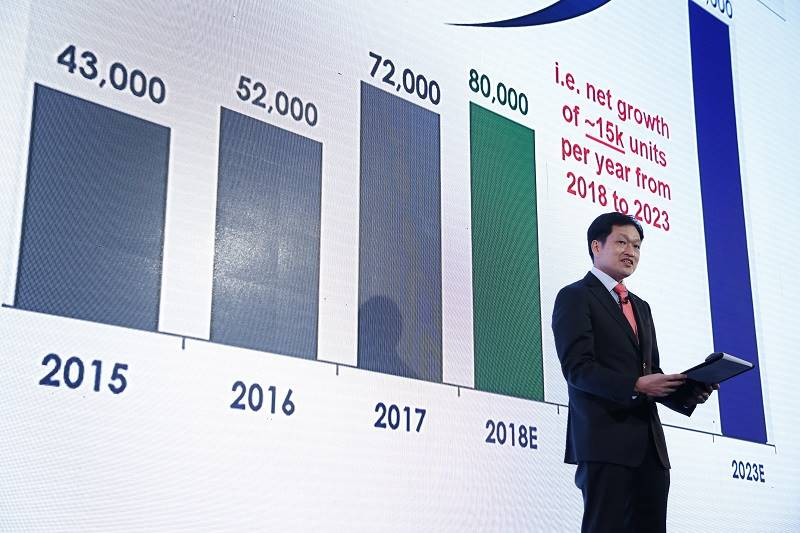 อนันดาฯ รุกธุรกิจเซอร์วิสอพาร์ทเม้นท์ ทุ่ม6000 ล้านบาทลงทุนเปิด 4 โครงการ | Prop2Morrow บ้าน คอนโด ข่าวอสังหาฯ