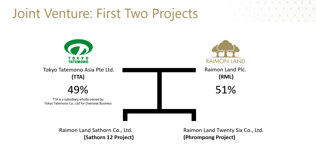 RML ดึงทุนญี่ปุ่น โตเกียว ทาเทโมโนะผุด 2คอนโดฯหรูมูลค่ากว่า9000 ล้านบาท   Prop2Morrow บ้าน คอนโด ข่าวอสังหาฯ