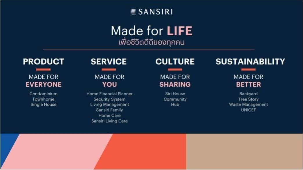 แสนสิริผนึกพลัสฯจับมือ 6 พันธมิตร  ยกระดับ Sansiri Service | Prop2Morrow บ้าน คอนโด ข่าวอสังหาฯ
