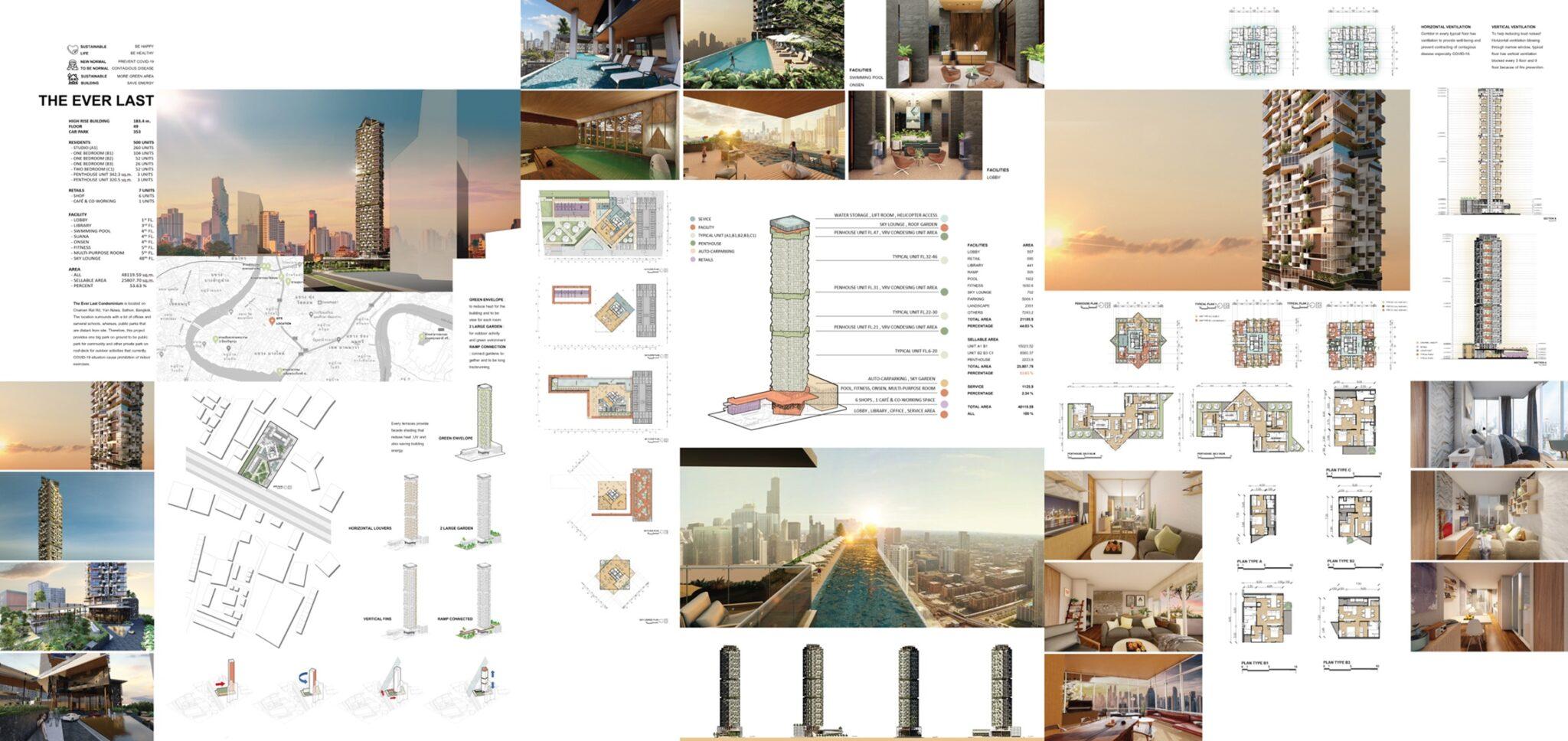 SUPALAI x ARCH CHULA ค้นหาสุดยอดนักออกแบบรุ่นใหม่ | Prop2Morrow บ้าน คอนโด ข่าวอสังหาฯ
