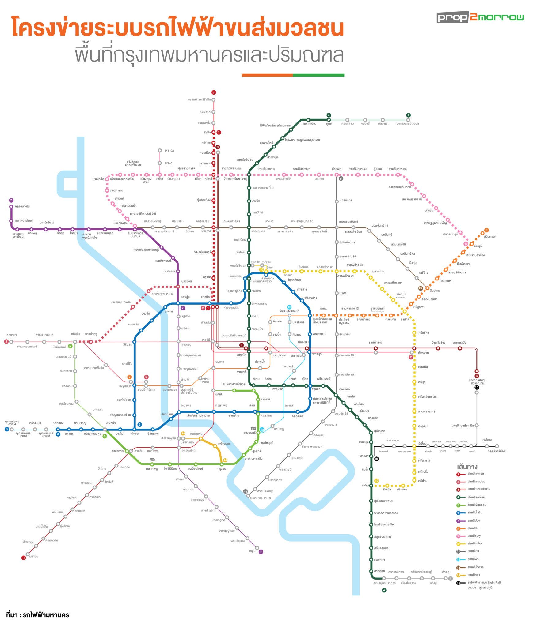 อัพเดทแผนที่รถไฟฟ้าพื้นที่กรุงเทพมหานครและปริมณฑล ปี 2564 | Prop2Morrow บ้าน คอนโด ข่าวอสังหาฯ